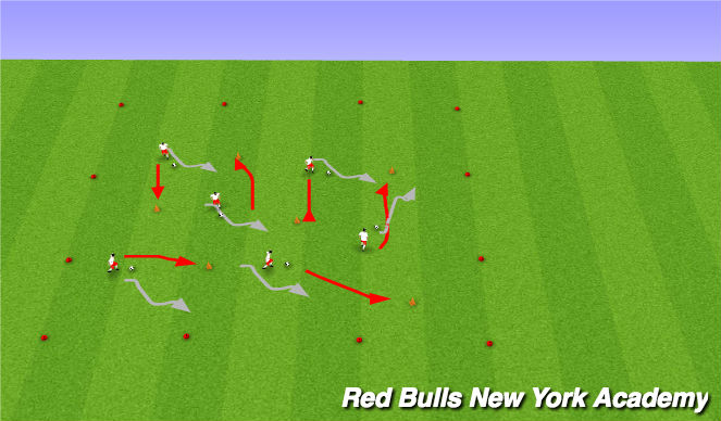 Football/Soccer Session Plan Drill (Colour): Musical Chair Dribbling