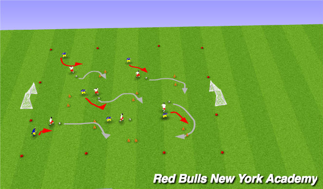 Football/Soccer Session Plan Drill (Colour): Gate dribbling
