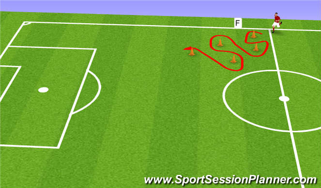 Football/Soccer Session Plan Drill (Colour): Pre season 2 (f)
