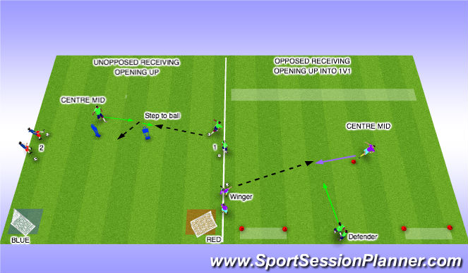 Football/Soccer Session Plan Drill (Colour): Step To Ball