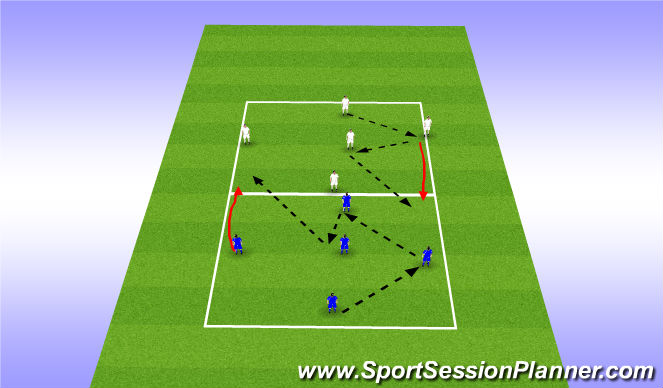 Football/Soccer Session Plan Drill (Colour): WU - Combos