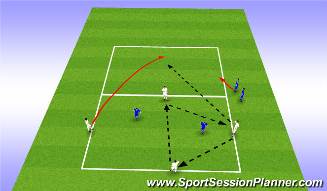 Football/Soccer Session Plan Drill (Colour): 4v2 combos to penetrate
