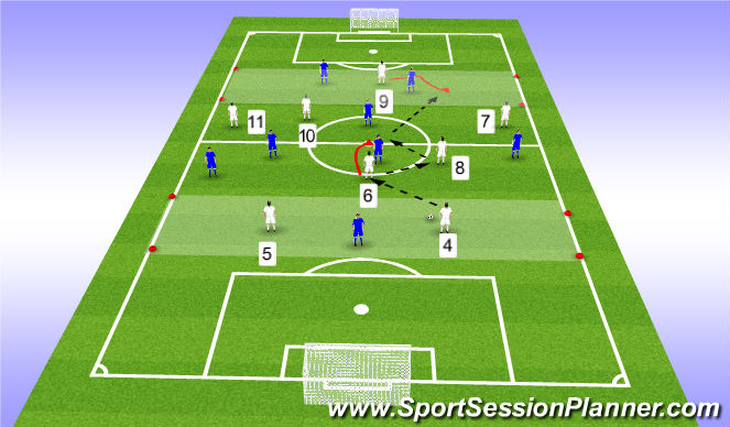 Football/Soccer Session Plan Drill (Colour): SSG - 2v1 in endzones