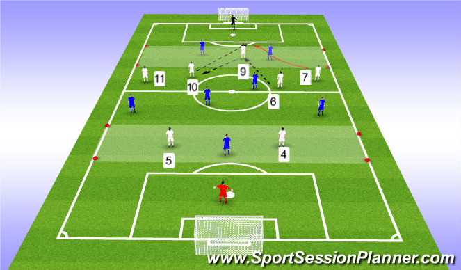 Football/Soccer Session Plan Drill (Colour): ESSG - Endzones to goal