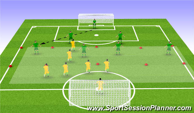 Football/Soccer Session Plan Drill (Colour): Defensive presses