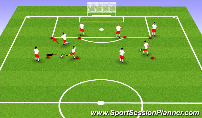 Football/Soccer Session Plan Drill (Colour): Attack the Player