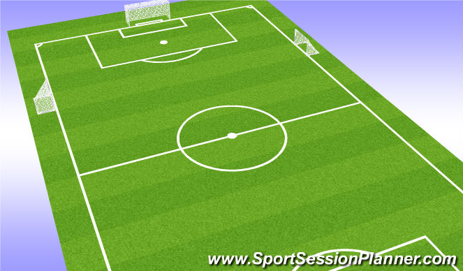 Football/Soccer Session Plan Drill (Colour): 4 v 4 Unrestricted