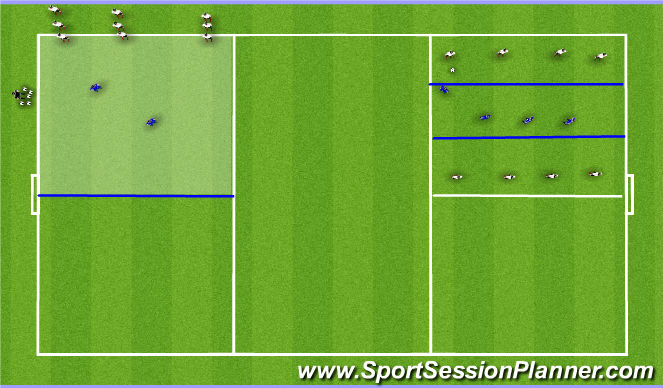 Football/Soccer Session Plan Drill (Colour): Small Scale 3 v 2