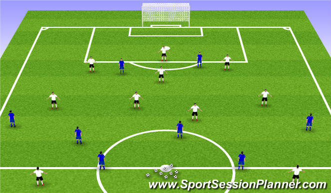Football/Soccer Session Plan Drill (Colour): MF/Back 4 Deny Penetration