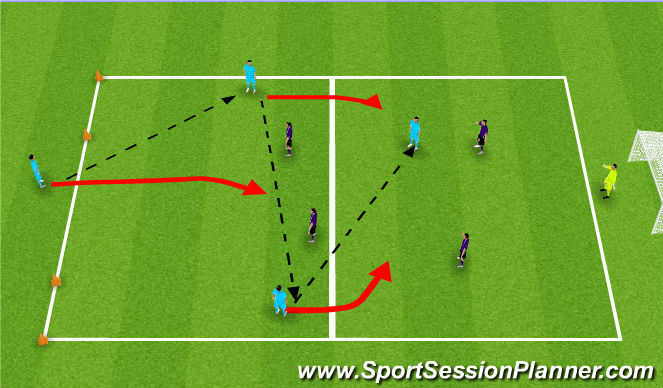 Football/Soccer Session Plan Drill (Colour): Combinations through diamond
