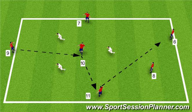 Football/Soccer Session Plan Drill (Colour): 6v3 Possession