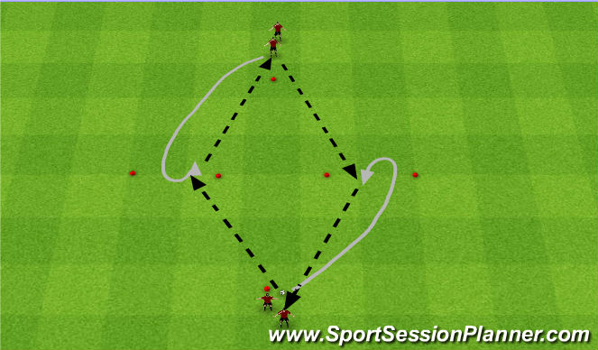 Football/Soccer Session Plan Drill (Colour): Diamond Turning and Passing