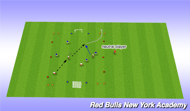 Football/Soccer Session Plan Drill (Colour): 4v4 game (Or equal number game) with goal