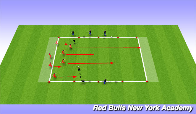 Football/Soccer Session Plan Drill (Colour): Cannonball run warmup