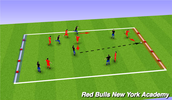 Football/Soccer Session Plan Drill (Colour): Coconuts Possession
