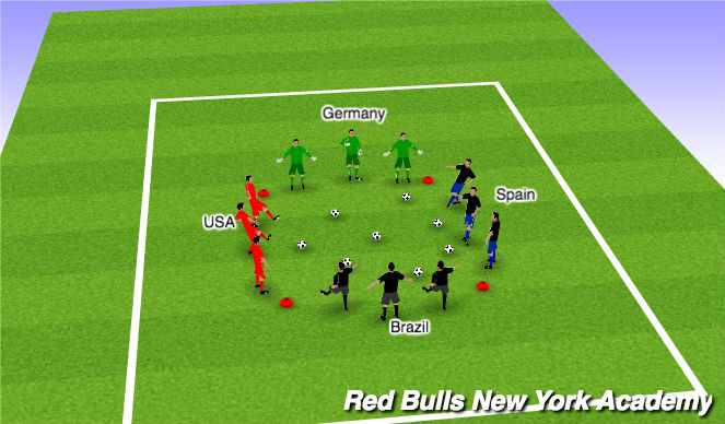 Football/Soccer Session Plan Drill (Colour): Atomic Bomb