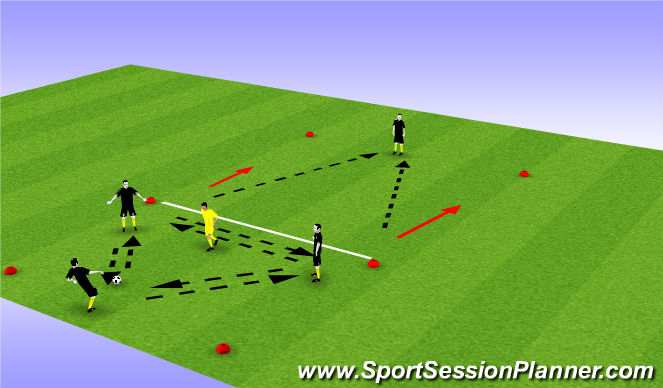 Football/Soccer Session Plan Drill (Colour): 3v1: 3 pass advance