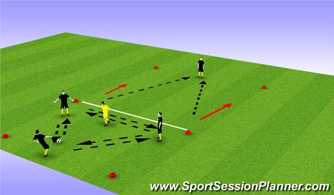 Football/Soccer Session Plan Drill (Colour): 3v1: 3 pass advance