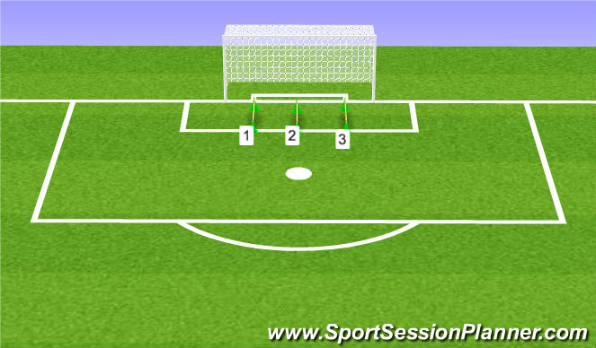 Football/Soccer Session Plan Drill (Colour): Oefening 5