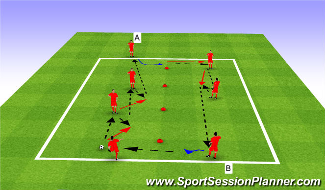 Football/Soccer Session Plan Drill (Colour): Kettle
