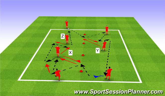 Football/Soccer Session Plan Drill (Colour): Kettle prog