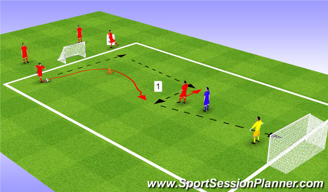 Football/Soccer Session Plan Drill (Colour): Set and shoot prog