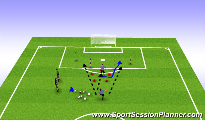 Football/Soccer Session Plan Drill (Colour): Octagon Shooting