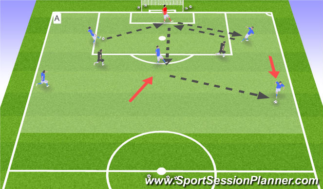 Football/Soccer Session Plan Drill (Colour): 6v3 Playing from the back