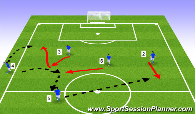 Football/Soccer Session Plan Drill (Colour): Things to Teach in 6v6 Game