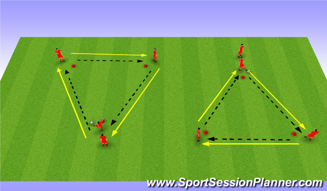 Football/Soccer Session Plan Drill (Colour): Week #3 -Passing&Receiving