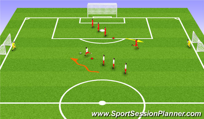 Football/Soccer Session Plan Drill (Colour): Week #5 -Shooting