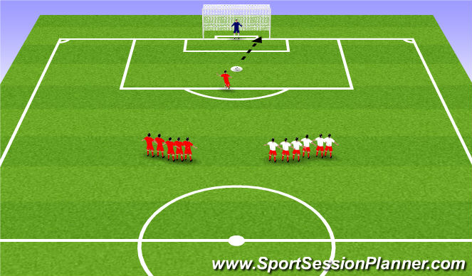 Football/Soccer Session Plan Drill (Colour): Week #7 -Penalty Shootout (Fun)
