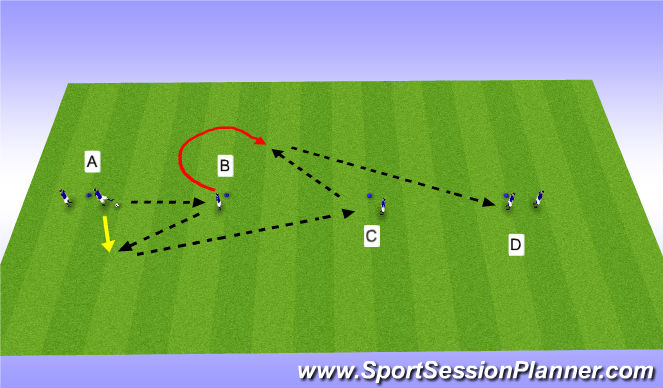 Football/Soccer Session Plan Drill (Colour): P/R Pattern 1