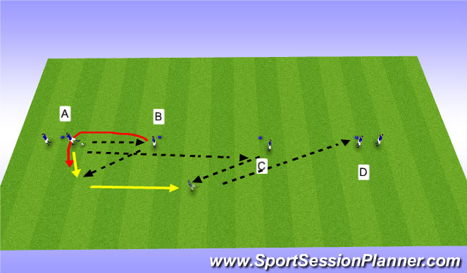 Football/Soccer Session Plan Drill (Colour): P/R Pattern 2