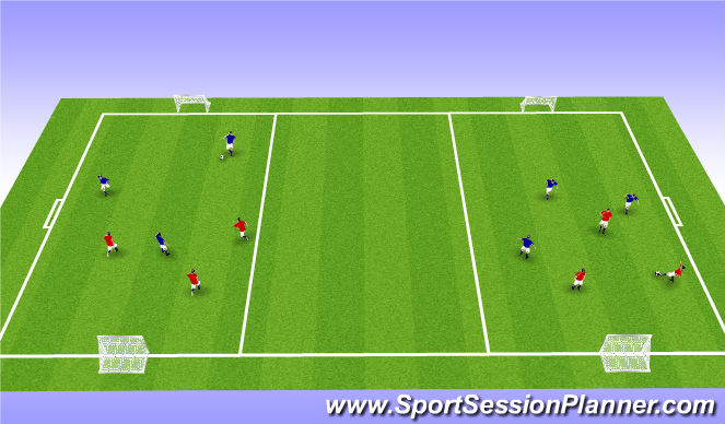 Football/Soccer Session Plan Drill (Colour): SSG with scenarios