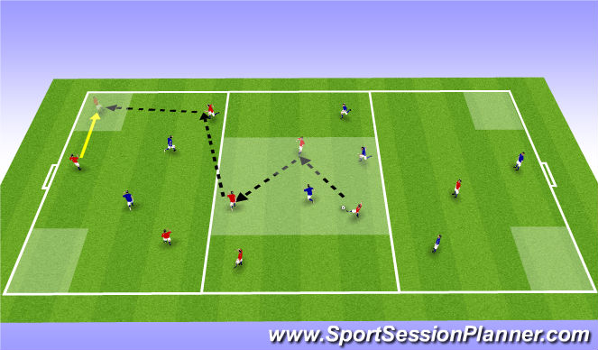 Football/Soccer Session Plan Drill (Colour): PP 8 v 7 w/ restrictions