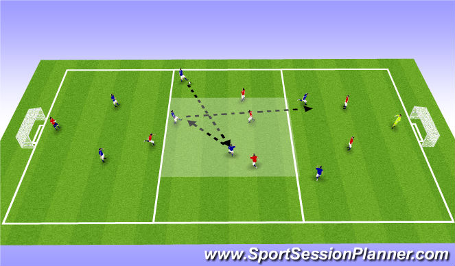 Football/Soccer Session Plan Drill (Colour): Match play 8 v 7 w/restrictions and scenarios