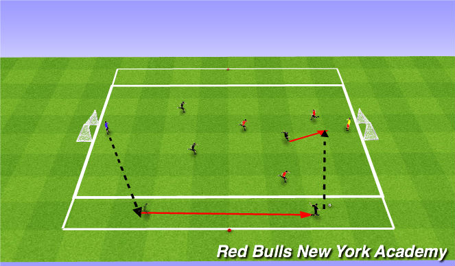 Football/Soccer Session Plan Drill (Colour): 4v4 Crossing Channels