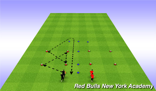 Football/Soccer Session Plan Drill (Colour): SAQ Teams of Two