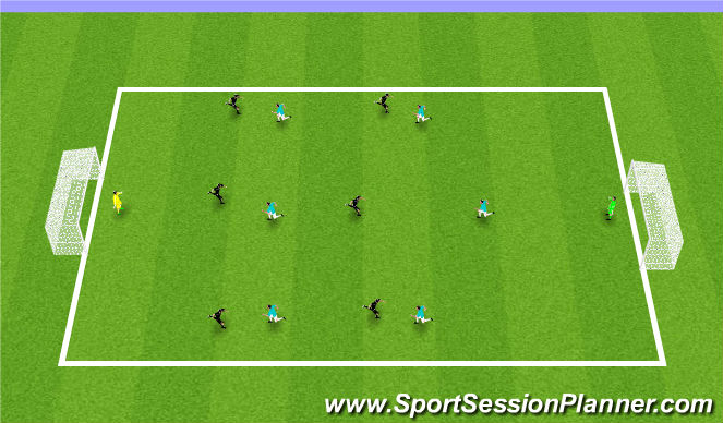 Football/Soccer Session Plan Drill (Colour): Reg 7 v 7 scrimmage