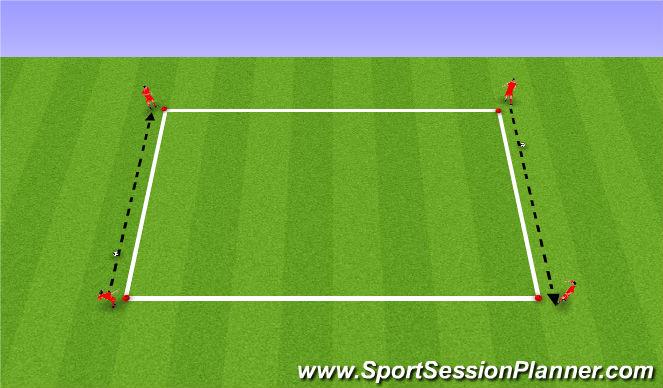 Football/Soccer Session Plan Drill (Colour): 1. Sendingaæfingar.