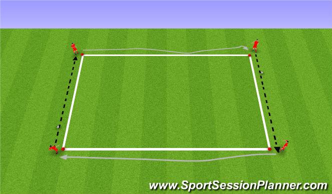 Football/Soccer Session Plan Drill (Colour): 2. Knattrak og sending.