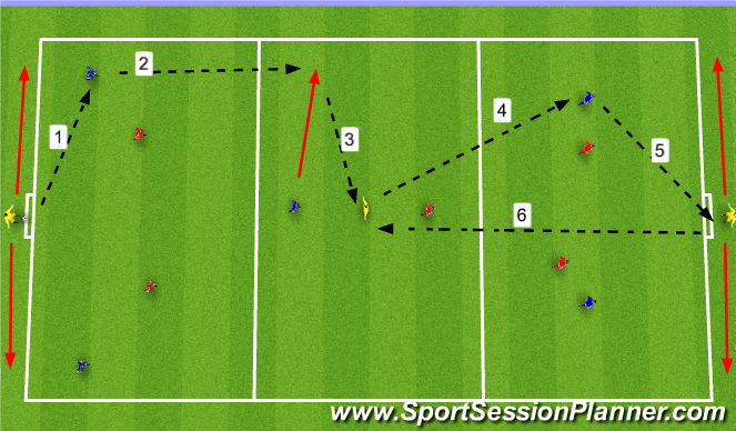 Football/Soccer Session Plan Drill (Colour): Possession game with neutral players