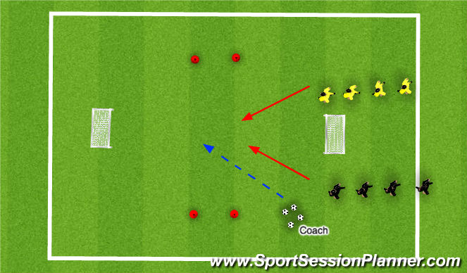 Football/Soccer Session Plan Drill (Colour): 1 v 1 with four goals
