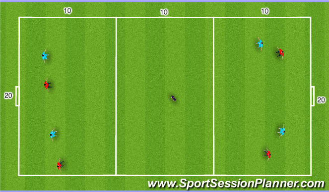 Football/Soccer Session Plan Drill (Colour): Playmaker to receive & distribute to Lucha Dragons