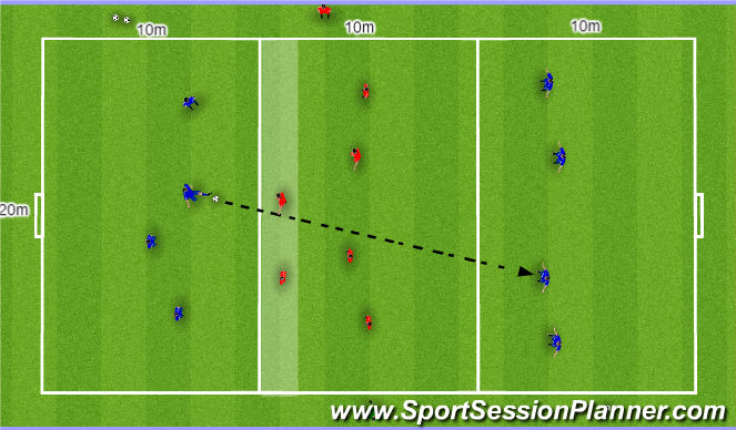 Football/Soccer Session Plan Drill (Colour): Component 1 progression