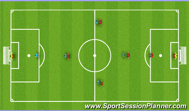Football/Soccer Session Plan Drill (Colour): Receiving skills & Protecting the ball - SSG