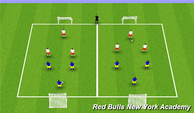 Football/Soccer Session Plan Drill (Colour): 3v3 small sided play