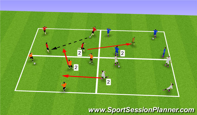 Football/Soccer Session Plan Drill (Colour): Possession 3v1 or 4v1