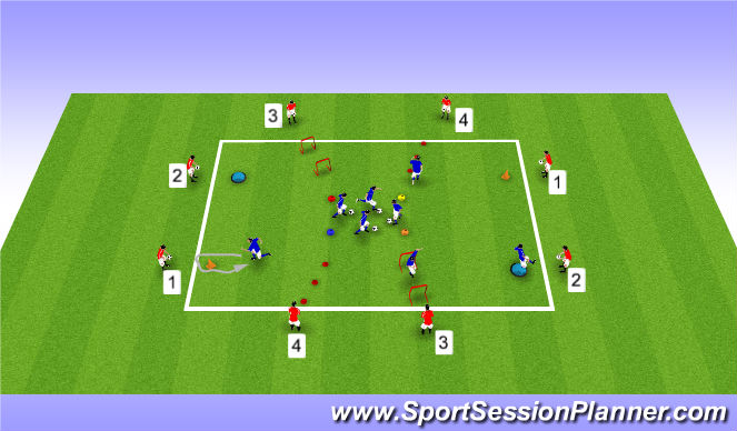 Football/Soccer Session Plan Drill (Colour): Task 2 - Balance and Coordination